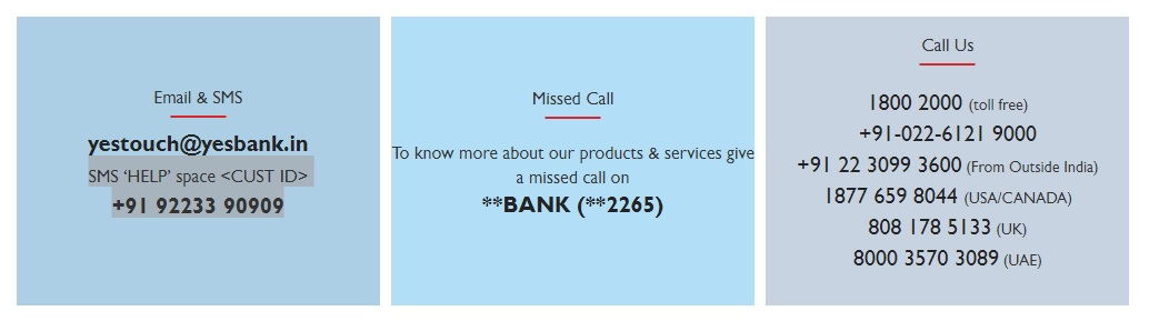 All Banks Debit Card Hotlisting Numbers | India Customer Care
